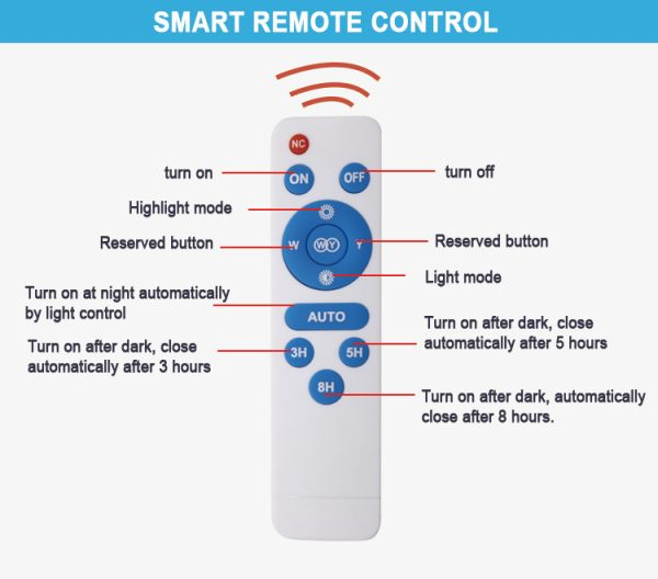 control remoto solar